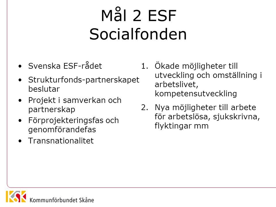 Mål 2 ESF Socialfonden Svenska ESF-rådet Strukturfonds-partnerskapet beslutar Projekt i samverkan och partnerskap Förprojekteringsfas och genomförande