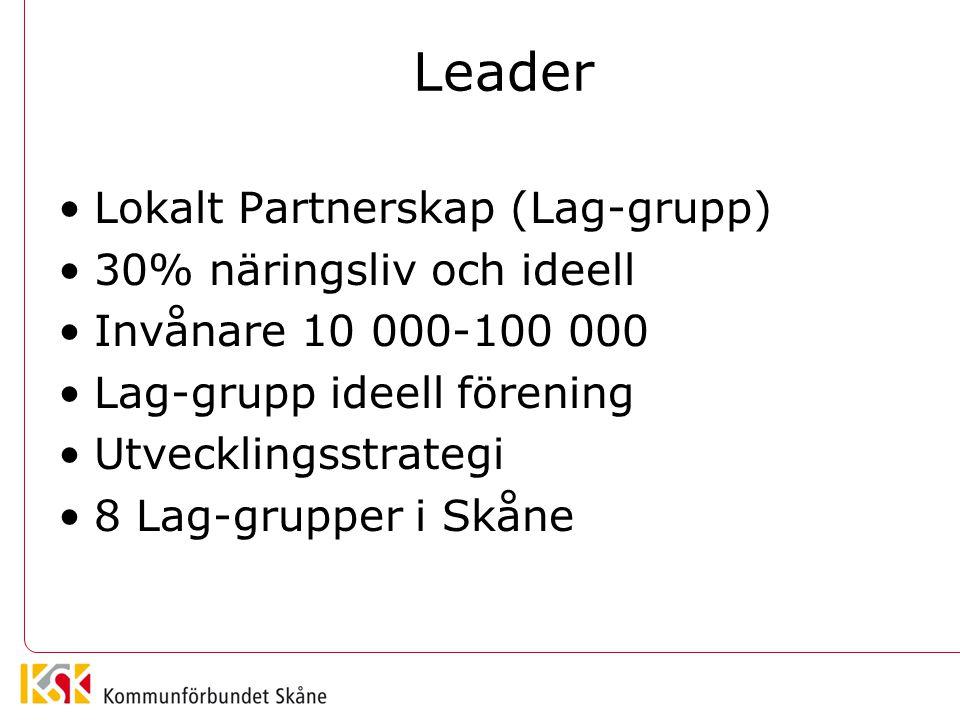 Leader Lokalt Partnerskap (Lag-grupp) 30% näringsliv och ideell Invånare 10 000-100 000 Lag-grupp ideell förening Utvecklingsstrategi 8 Lag-grupper i