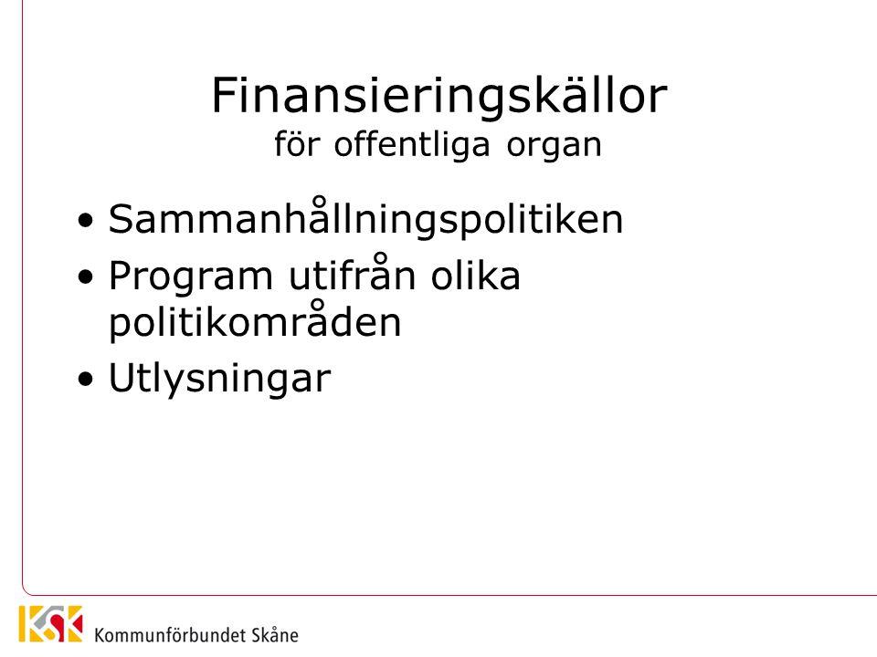 Finansieringskällor för offentliga organ Sammanhållningspolitiken Program utifrån olika politikområden Utlysningar