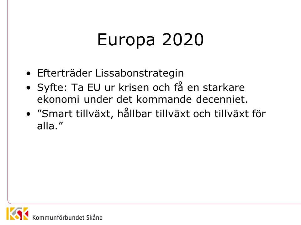 """Europa 2020 Efterträder Lissabonstrategin Syfte: Ta EU ur krisen och få en starkare ekonomi under det kommande decenniet. """"Smart tillväxt, hållbar til"""