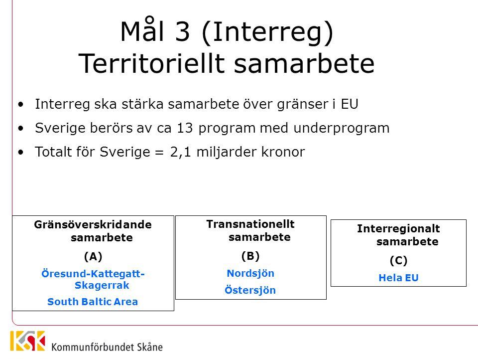 Mål 3 (Interreg) Territoriellt samarbete Gränsöverskridande samarbete (A) Öresund-Kattegatt- Skagerrak South Baltic Area Transnationellt samarbete (B)