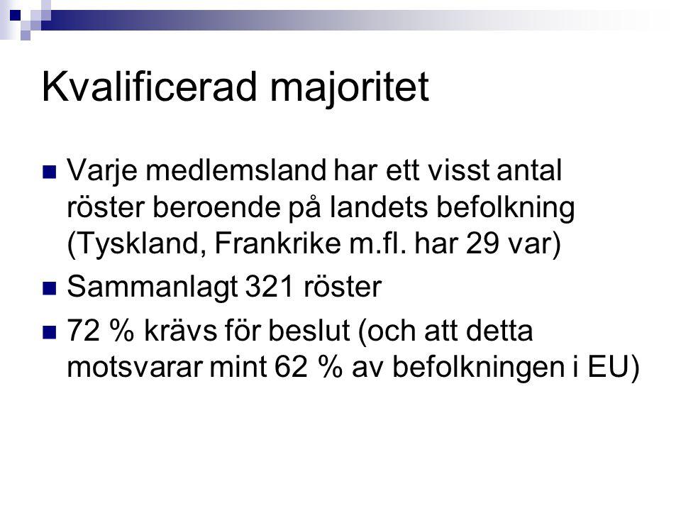 Kvalificerad majoritet Varje medlemsland har ett visst antal röster beroende på landets befolkning (Tyskland, Frankrike m.fl. har 29 var) Sammanlagt 3