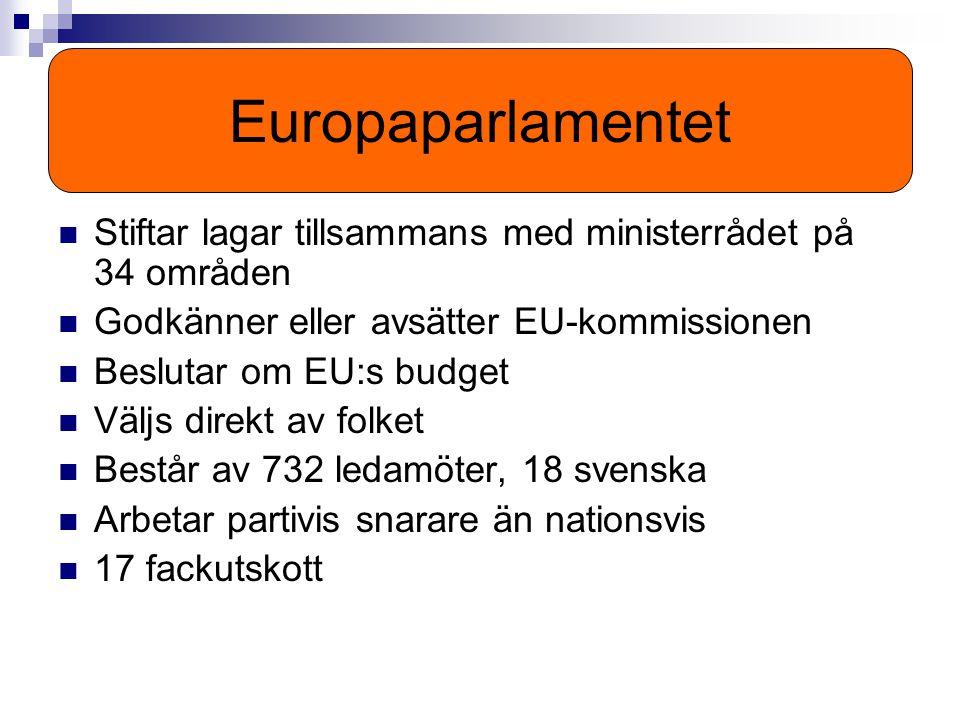 Stiftar lagar tillsammans med ministerrådet på 34 områden Godkänner eller avsätter EU-kommissionen Beslutar om EU:s budget Väljs direkt av folket Best