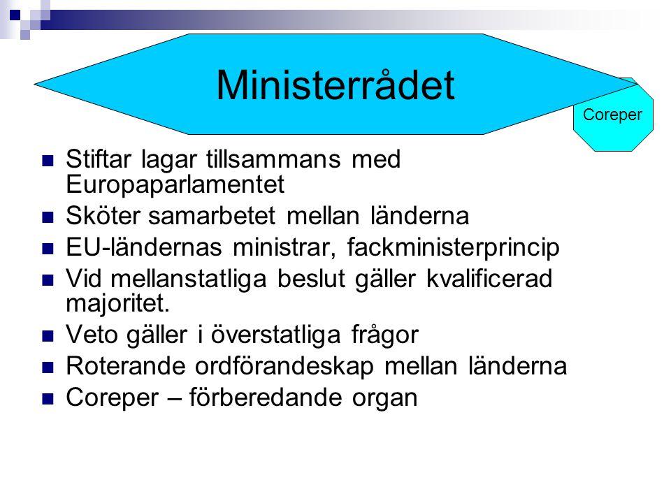 Coreper Stiftar lagar tillsammans med Europaparlamentet Sköter samarbetet mellan länderna EU-ländernas ministrar, fackministerprincip Vid mellanstatli