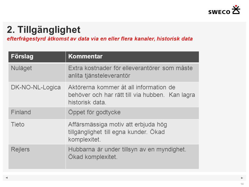 ◄ ► 14 FörslagKommentar NulägetExtra kostnader för elleverantörer som måste anlita tjänsteleverantör DK-NO-NL-LogicaAktörerna kommer åt all informatio