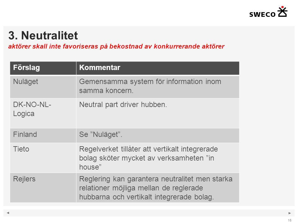 ◄ ► 3. Neutralitet aktörer skall inte favoriseras på bekostnad av konkurrerande aktörer 15 FörslagKommentar NulägetGemensamma system för information i