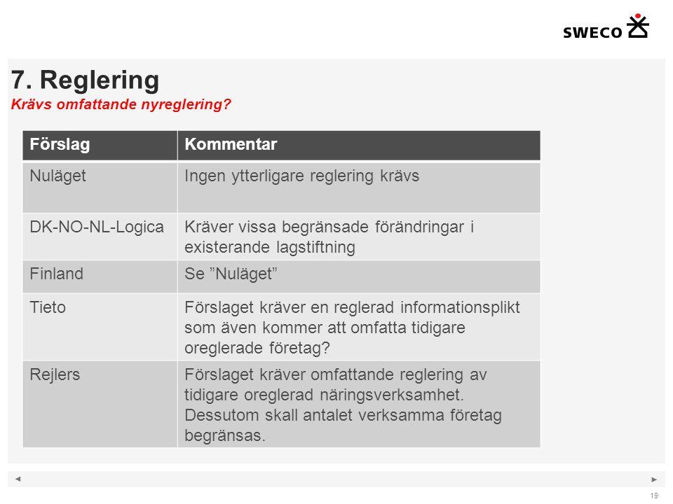 ◄ ► 7. Reglering Krävs omfattande nyreglering? 19 FörslagKommentar NulägetIngen ytterligare reglering krävs DK-NO-NL-LogicaKräver vissa begränsade för