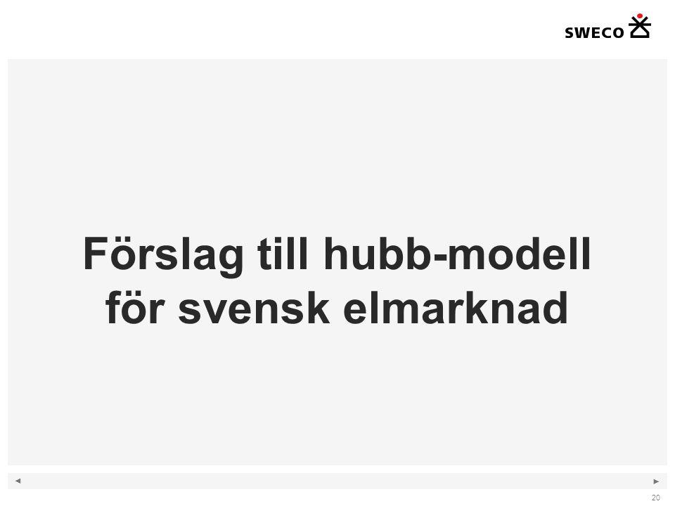 ◄ ► Förslag till hubb-modell för svensk elmarknad 20