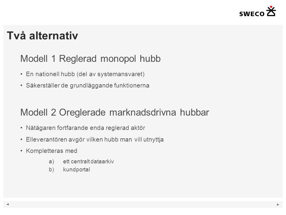 ◄ ► Två alternativ Modell 1 Reglerad monopol hubb En nationell hubb (del av systemansvaret) Säkerställer de grundläggande funktionerna Modell 2 Oregle