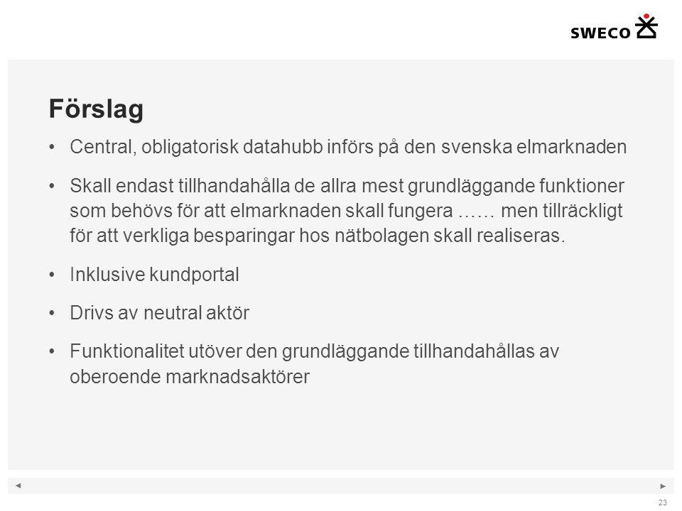 ◄ ► Förslag Central, obligatorisk datahubb införs på den svenska elmarknaden Skall endast tillhandahålla de allra mest grundläggande funktioner som be