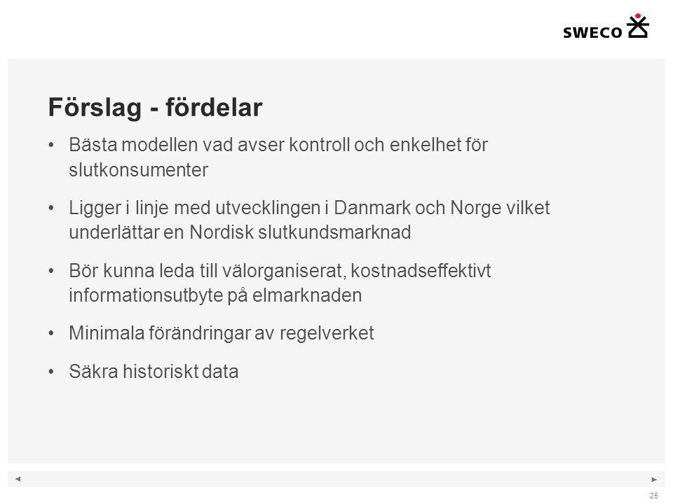 ◄ ► Förslag - fördelar Bästa modellen vad avser kontroll och enkelhet för slutkonsumenter Ligger i linje med utvecklingen i Danmark och Norge vilket u