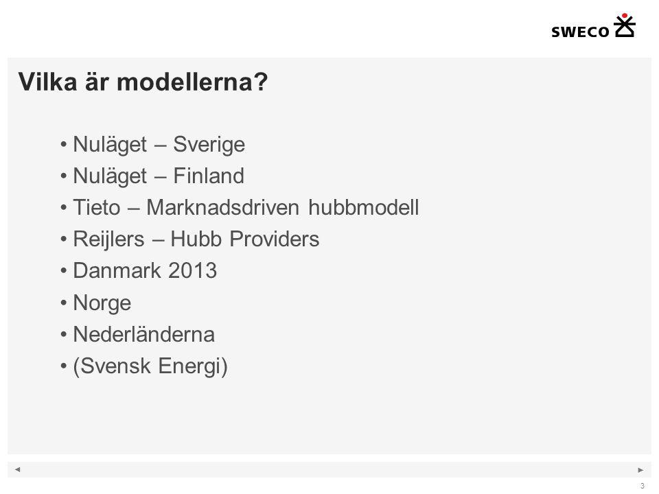 ◄ ► Vilka är modellerna? Nuläget – Sverige Nuläget – Finland Tieto – Marknadsdriven hubbmodell Reijlers – Hubb Providers Danmark 2013 Norge Nederlände