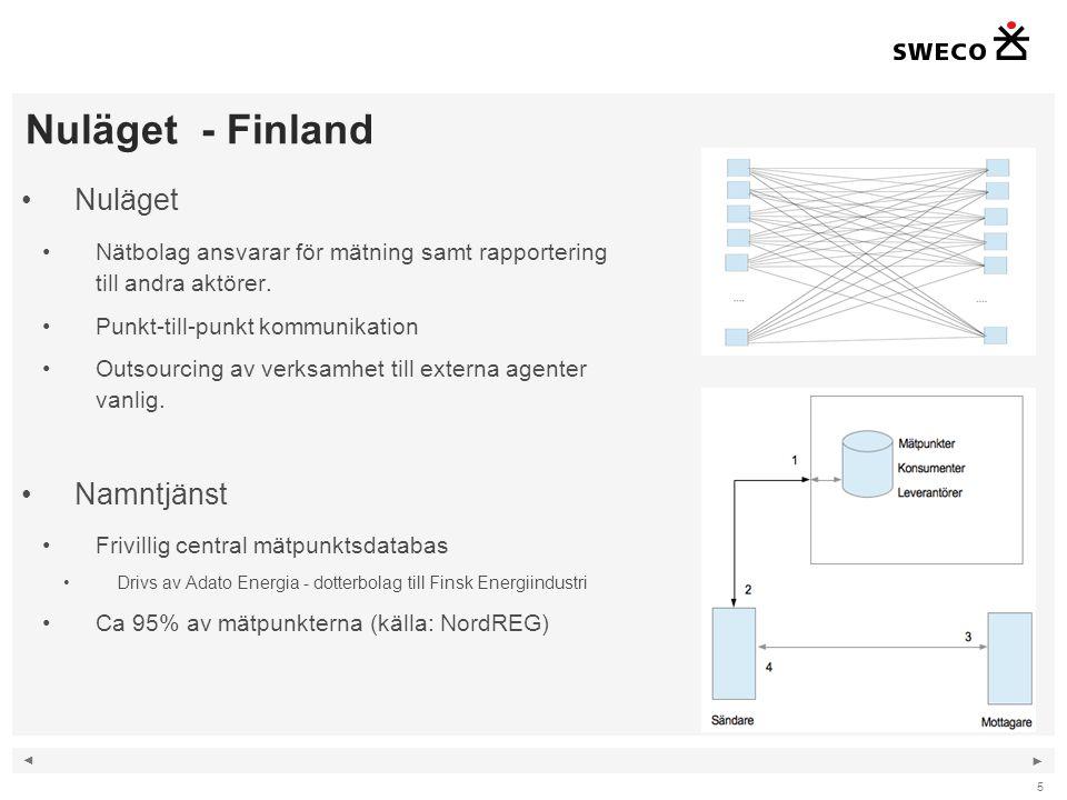 ◄ ► Nuläget - Finland Nuläget Nätbolag ansvarar för mätning samt rapportering till andra aktörer. Punkt-till-punkt kommunikation Outsourcing av verksa