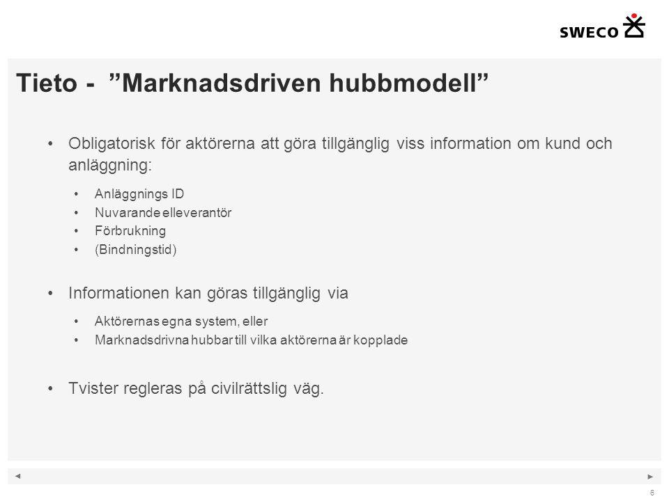 """◄ ► Tieto - """"Marknadsdriven hubbmodell"""" Obligatorisk för aktörerna att göra tillgänglig viss information om kund och anläggning: Anläggnings ID Nuvara"""