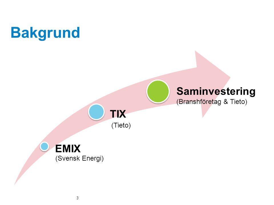 Bakgrund 3 EMIX TIX Saminvestering (Svensk Energi) (Tieto) (Branshföretag & Tieto)