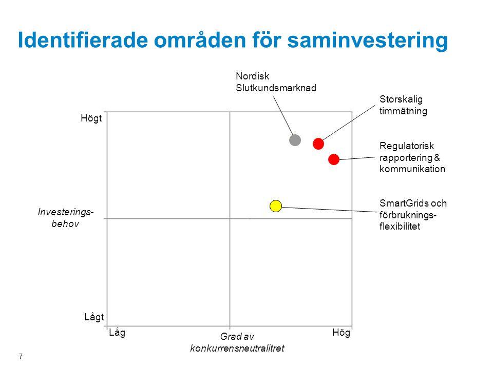 7 Identifierade områden för saminvestering Grad av konkurrensneutralitret HögLåg Investerings- behov Lågt Högt Storskalig timmätning Nordisk Slutkunds