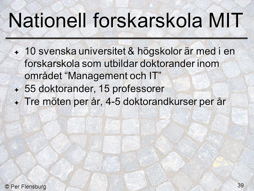 © Per Flensburg 39 Nationell forskarskola MIT 10 svenska universitet & högskolor är med i en forskarskola som utbildar doktorander inom området Management och IT 55 doktorander, 15 professorer Tre möten per år, 4-5 doktorandkurser per år 10 svenska universitet & högskolor är med i en forskarskola som utbildar doktorander inom området Management och IT 55 doktorander, 15 professorer Tre möten per år, 4-5 doktorandkurser per år