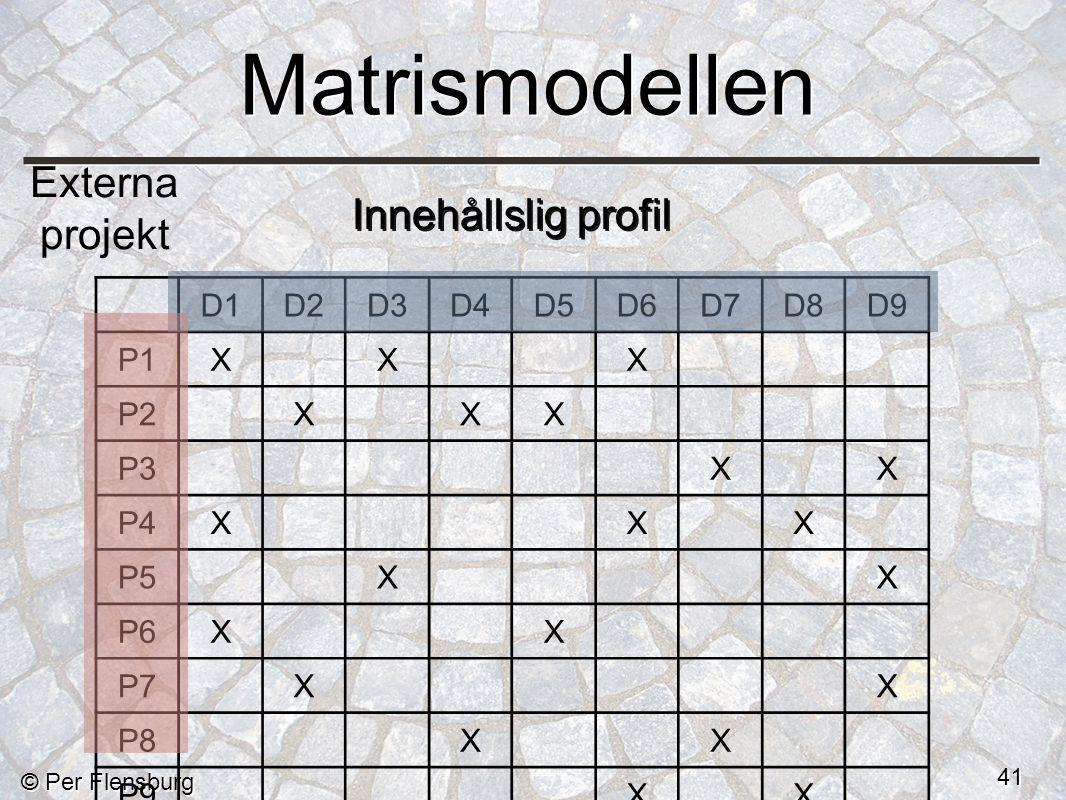 © Per Flensburg 41 Matrismodellen D1D2D3D4D5D6D7D8D9 P1XXX P2XXX P3XX P4XXX P5XX P6XX P7XX P8XX P9XX Innehållslig profil Externa projekt