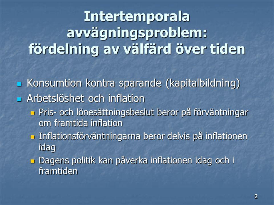 2 Intertemporala avvägningsproblem: fördelning av välfärd över tiden Konsumtion kontra sparande (kapitalbildning) Konsumtion kontra sparande (kapitalb