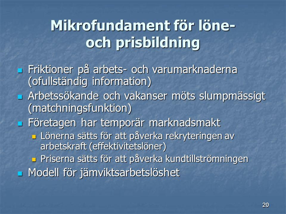 20 Mikrofundament för löne- och prisbildning Friktioner på arbets- och varumarknaderna (ofullständig information) Friktioner på arbets- och varumarkna