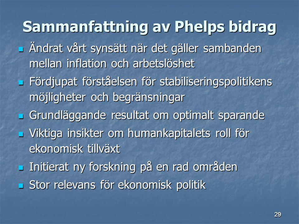 29 Sammanfattning av Phelps bidrag Ändrat vårt synsätt när det gäller sambanden mellan inflation och arbetslöshet Ändrat vårt synsätt när det gäller s
