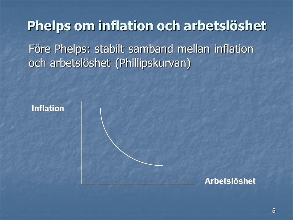 16 Tre frågor Hur ser en optimal inflationspolitik ut.