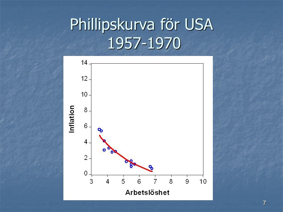 7 Phillipskurva för USA 1957-1970