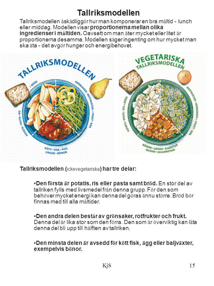 KjS15 Tallriksmodellen Tallriksmodellen å sk å dligg ö r hur man komponerar en bra m å ltid - lunch eller middag. Modellen visar proportionerna mellan