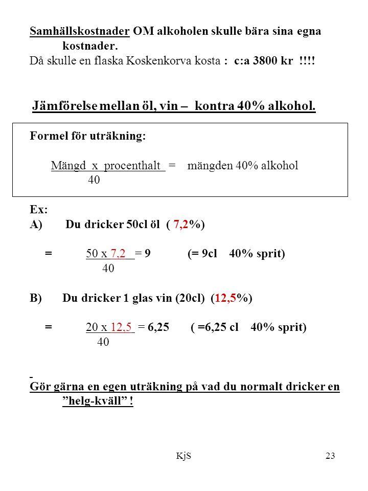 KjS23 Samhällskostnader OM alkoholen skulle bära sina egna kostnader. Då skulle en flaska Koskenkorva kosta : c:a 3800 kr !!!! Jämförelse mellan öl, v