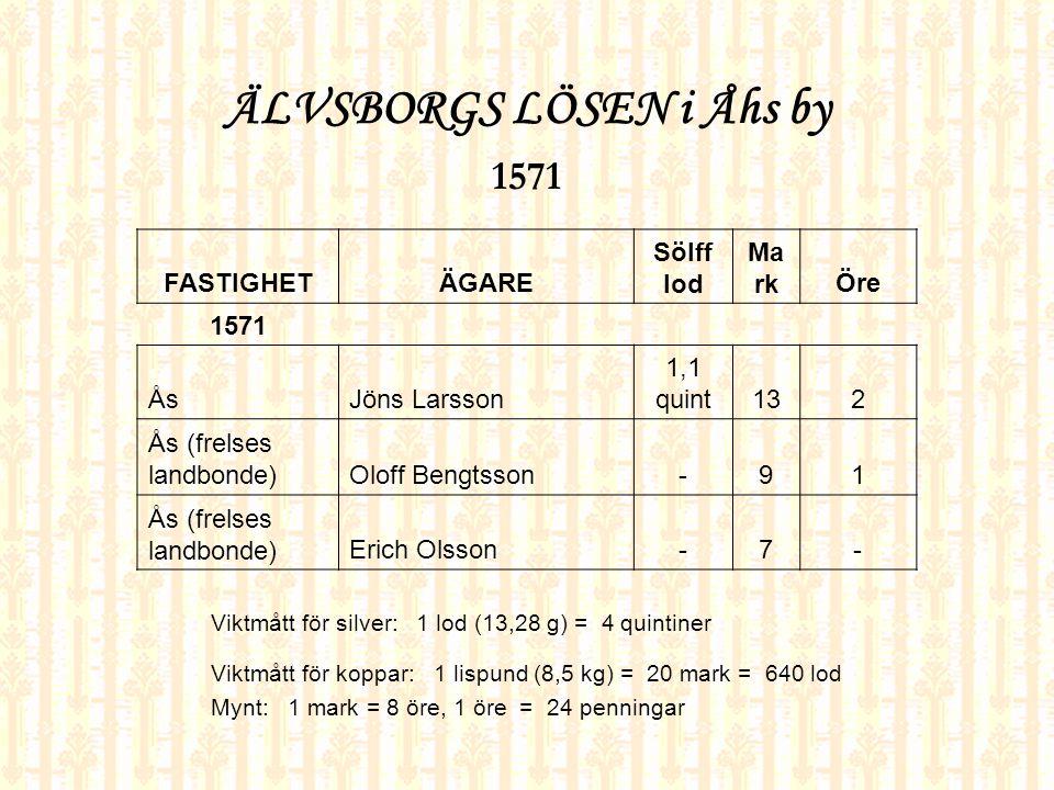 ÄLVSBORGS LÖSEN i Åhs by 1614 ÄGARE DALER ÅsEric Mattsson, 1 dreng, 1 piga 3½ ÅsHustru Marit, enkia 1 dreng, 1 piga 2½ ÅsMatz Olsson, 1 dreng, 2 pigor 4 ÄGARE DALER ÅsErik Mattsson, 2 pigor 4½ ÅsPeer Ingewalsson 3 ÅsBength Matzon, 1 piga 15 1617 5:e terminen