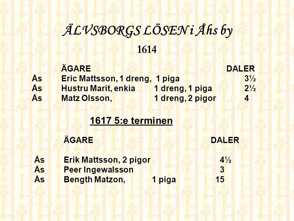 ÅÅS:Eric Matsson Bengt Matsson Pär Ingewaldsson (upptagen bland gamble och förlamader ) Mantals- och roteringsrulla 3/11 1631 Åhs 1631