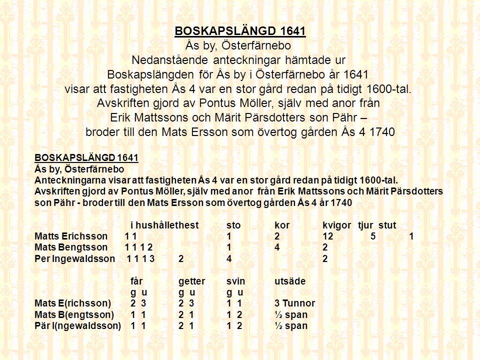SKIFTESKARTA skogsdelning i Åhs by den 19 April 1734