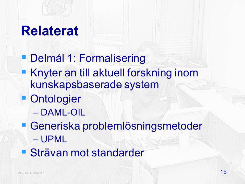 © 2004 SOMWeb 15 Relaterat  Delmål 1: Formalisering  Knyter an till aktuell forskning inom kunskapsbaserade system  Ontologier –DAML-OIL  Generiska problemlösningsmetoder –UPML  Strävan mot standarder