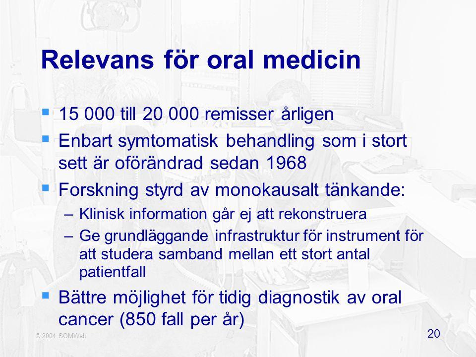 © 2004 SOMWeb 20 Relevans för oral medicin  15 000 till 20 000 remisser årligen  Enbart symtomatisk behandling som i stort sett är oförändrad sedan