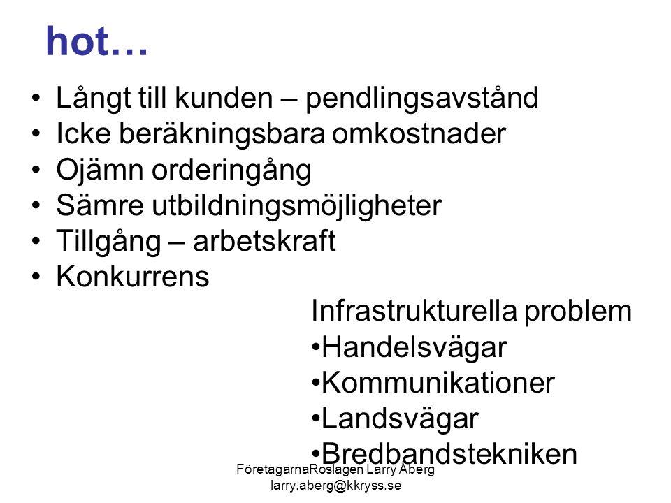 FöretagarnaRoslagen Larry Åberg larry.aberg@kkryss.se hot… Långt till kunden – pendlingsavstånd Icke beräkningsbara omkostnader Ojämn orderingång Sämre utbildningsmöjligheter Tillgång – arbetskraft Konkurrens Infrastrukturella problem Handelsvägar Kommunikationer Landsvägar Bredbandstekniken