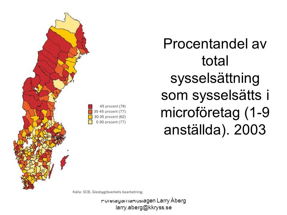 FöretagarnaRoslagen Larry Åberg larry.aberg@kkryss.se Procentandel av total sysselsättning som sysselsätts i microföretag (1-9 anställda). 2003