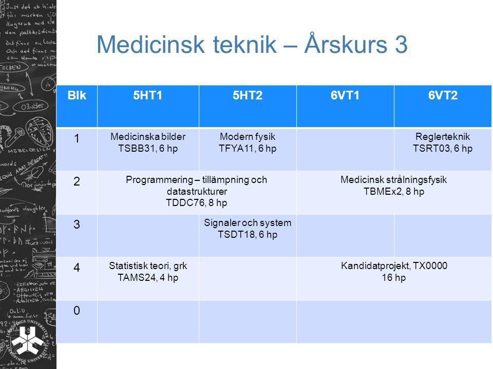 Medicinsk teknik – Årskurs 3 Blk5HT15HT26VT16VT2 1 Medicinska bilder TSBB31, 6 hp Modern fysik TFYA11, 6 hp Reglerteknik TSRT03, 6 hp 2 Programmering