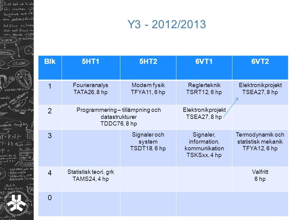 Y3 - 2012/2013 Blk5HT15HT26VT16VT2 1 Fourieranalys TATA26, 8 hp Modern fysik TFYA11, 6 hp Reglerteknik TSRT12, 6 hp Elektronikprojekt TSEA27, 8 hp 2 P