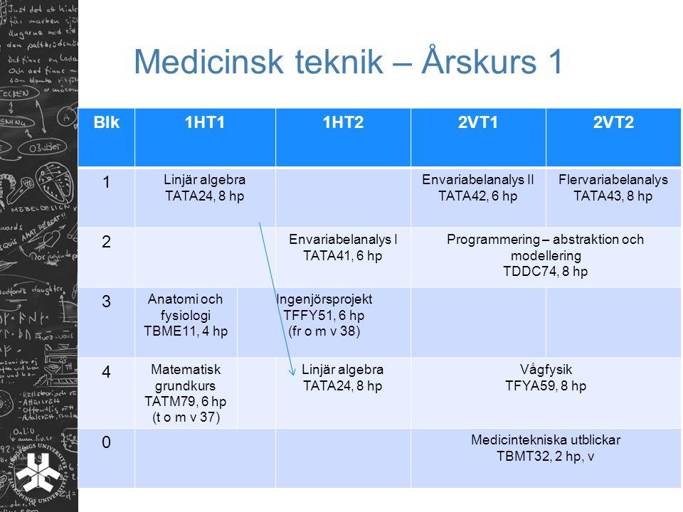 Medicinsk teknik – Årskurs 1 Blk1HT11HT22VT12VT2 1 Linjär algebra TATA24, 8 hp Envariabelanalys II TATA42, 6 hp Flervariabelanalys TATA43, 8 hp 2 Enva