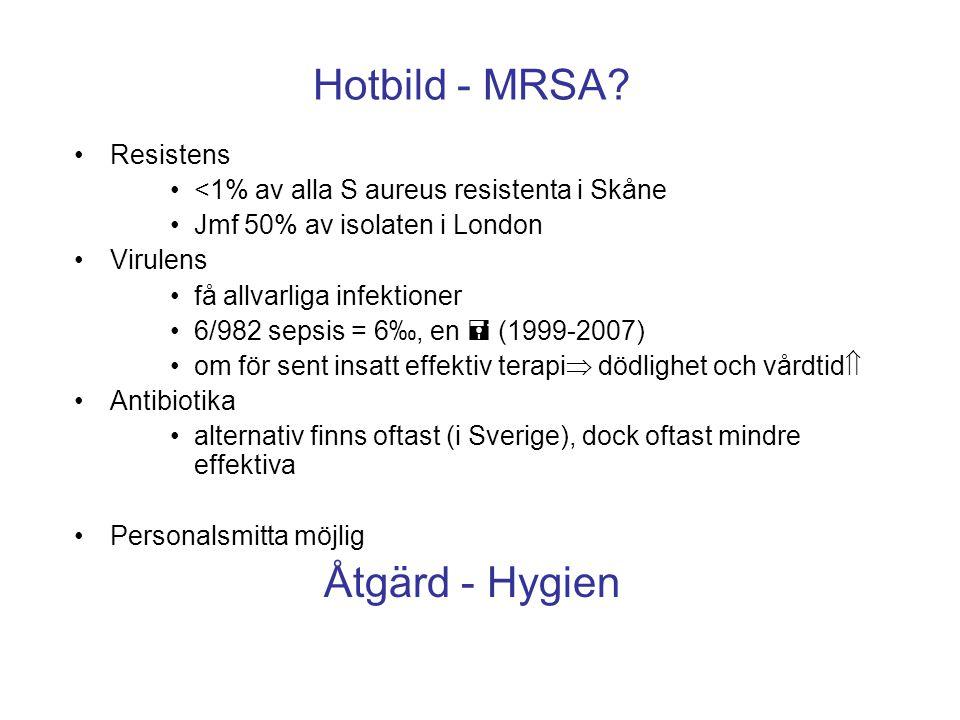 Hotbild - MRSA? Resistens <1% av alla S aureus resistenta i Skåne Jmf 50% av isolaten i London Virulens få allvarliga infektioner 6/982 sepsis = 6‰, e