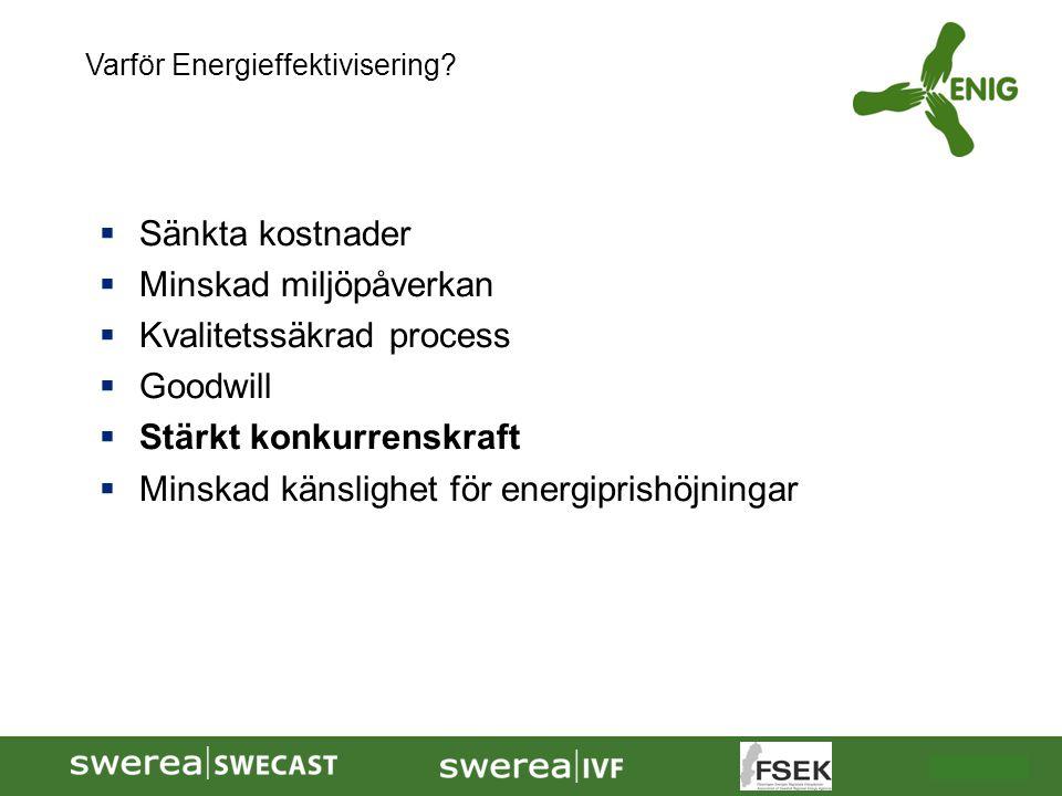 2009-10-08  Sänkta kostnader  Minskad miljöpåverkan  Kvalitetssäkrad process  Goodwill  Stärkt konkurrenskraft  Minskad känslighet för energipri