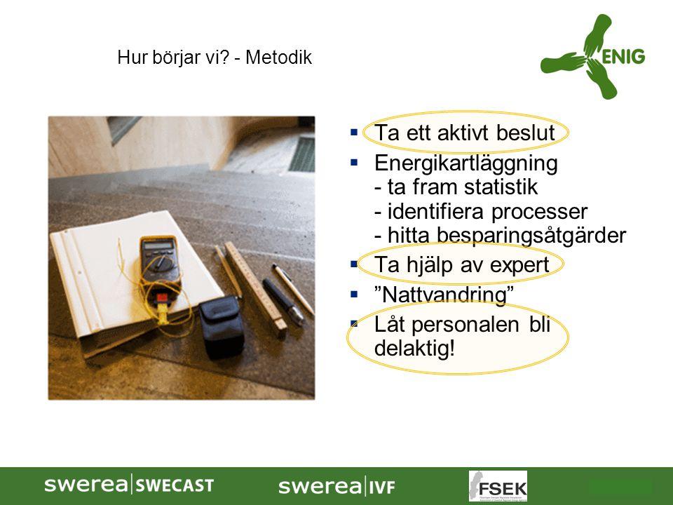 """2009-10-08  Ta ett aktivt beslut  Energikartläggning - ta fram statistik - identifiera processer - hitta besparingsåtgärder  Ta hjälp av expert  """""""