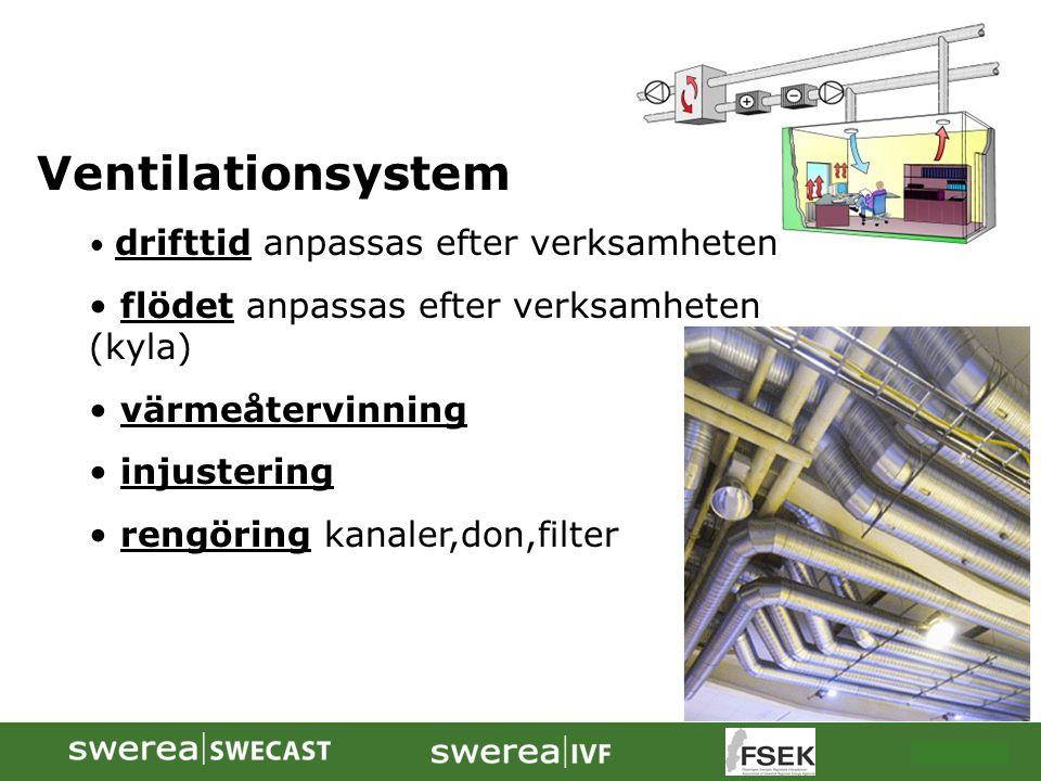 2009-10-08 Ventilationsystem drifttid anpassas efter verksamheten flödet anpassas efter verksamheten (kyla) värmeåtervinning injustering rengöring kan
