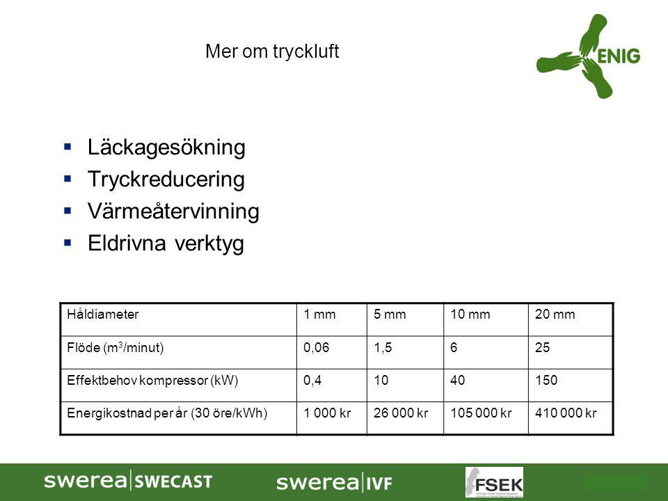2009-10-08  Läckagesökning  Tryckreducering  Värmeåtervinning  Eldrivna verktyg Håldiameter1 mm5 mm10 mm20 mm Flöde (m 3 /minut)0,061,5625 Effektb