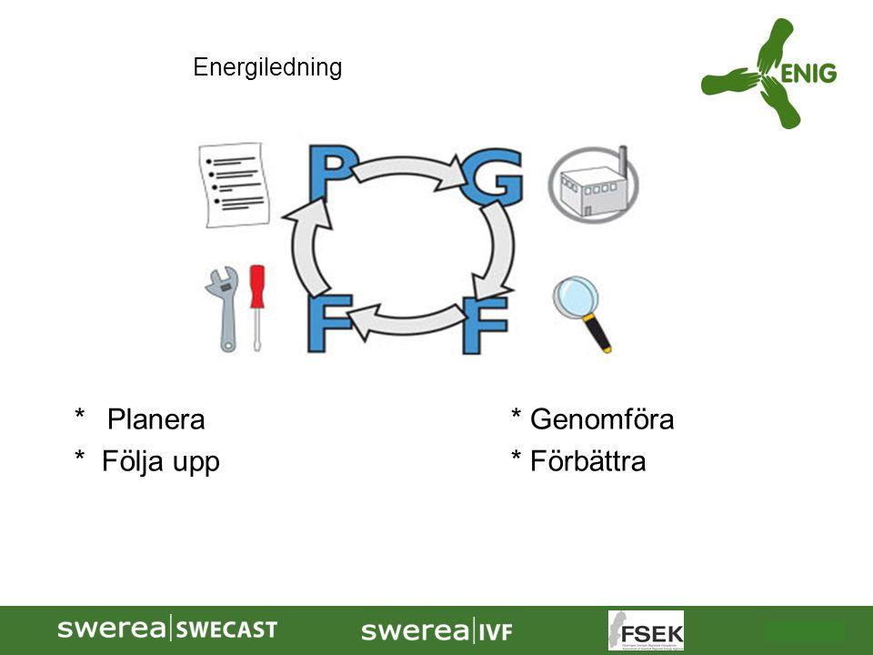 2009-10-08 *Planera * Genomföra * Följa upp* Förbättra Energiledning