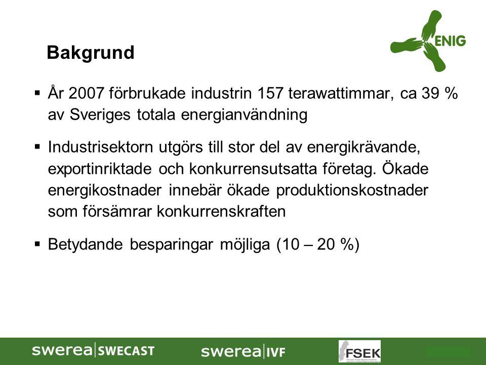 2009-10-08  År 2007 förbrukade industrin 157 terawattimmar, ca 39 % av Sveriges totala energianvändning  Industrisektorn utgörs till stor del av ene