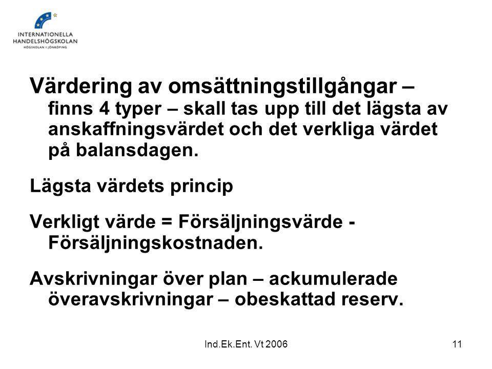 Ind.Ek.Ent. Vt 200611 Värdering av omsättningstillgångar – finns 4 typer – skall tas upp till det lägsta av anskaffningsvärdet och det verkliga värdet