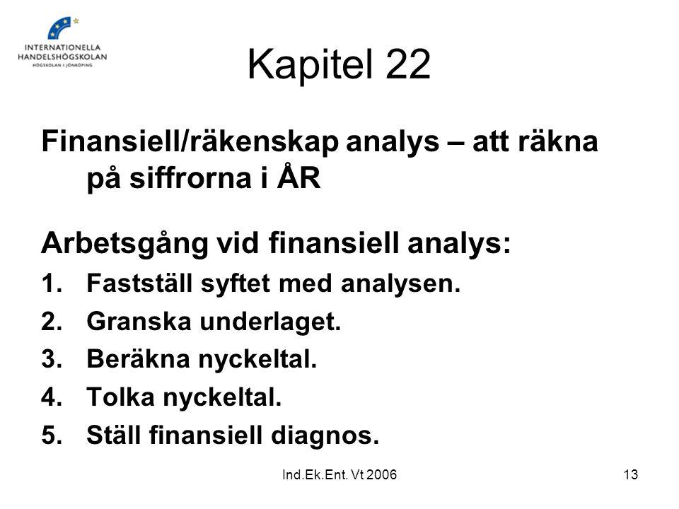 Ind.Ek.Ent. Vt 200613 Kapitel 22 Finansiell/räkenskap analys – att räkna på siffrorna i ÅR Arbetsgång vid finansiell analys: 1.Fastställ syftet med an
