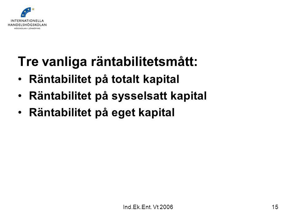 Ind.Ek.Ent. Vt 200615 Tre vanliga räntabilitetsmått: Räntabilitet på totalt kapital Räntabilitet på sysselsatt kapital Räntabilitet på eget kapital