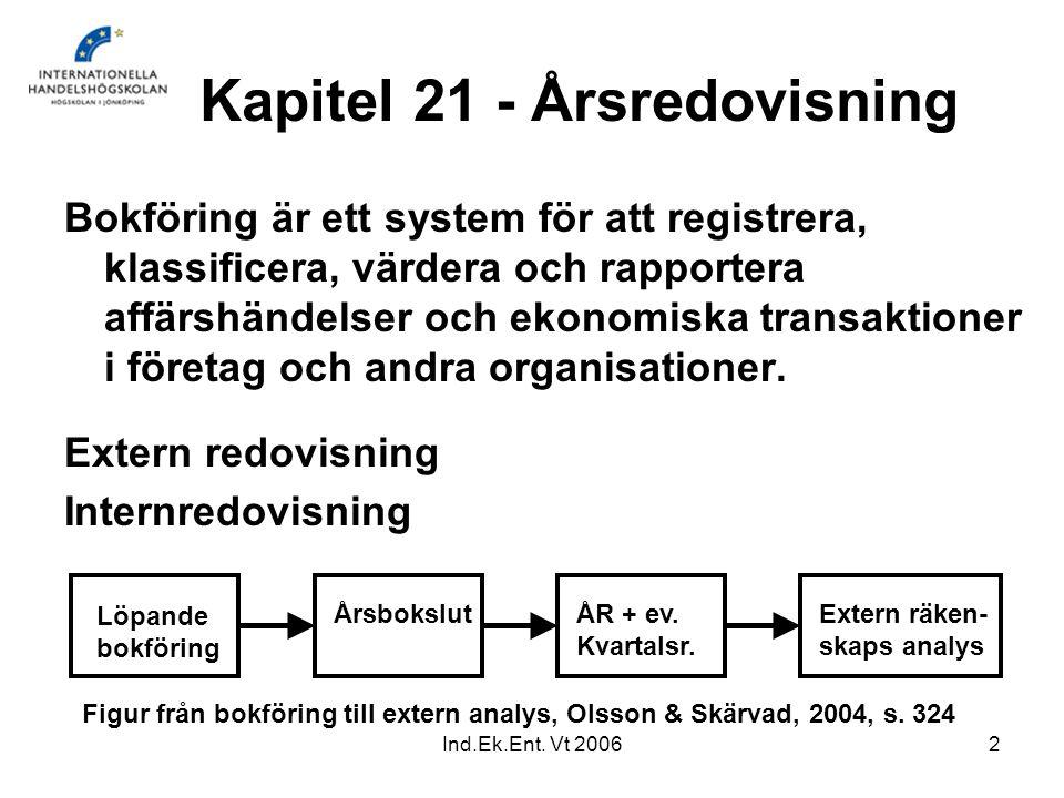 Ind.Ek.Ent. Vt 20062 Kapitel 21 - Årsredovisning Bokföring är ett system för att registrera, klassificera, värdera och rapportera affärshändelser och